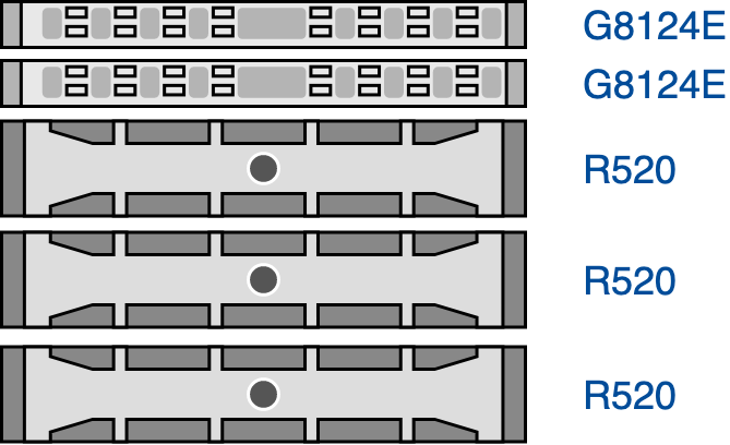 Part 1 - Building a 10GbE CEPH vSAN for less than 7000
